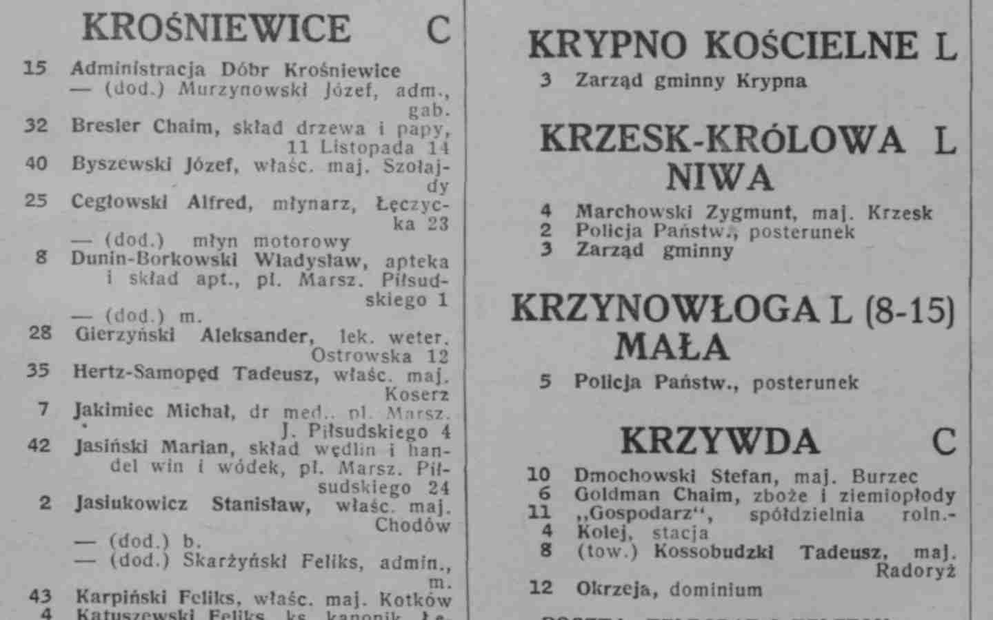 Example: 1939 Poland Telephone Directory