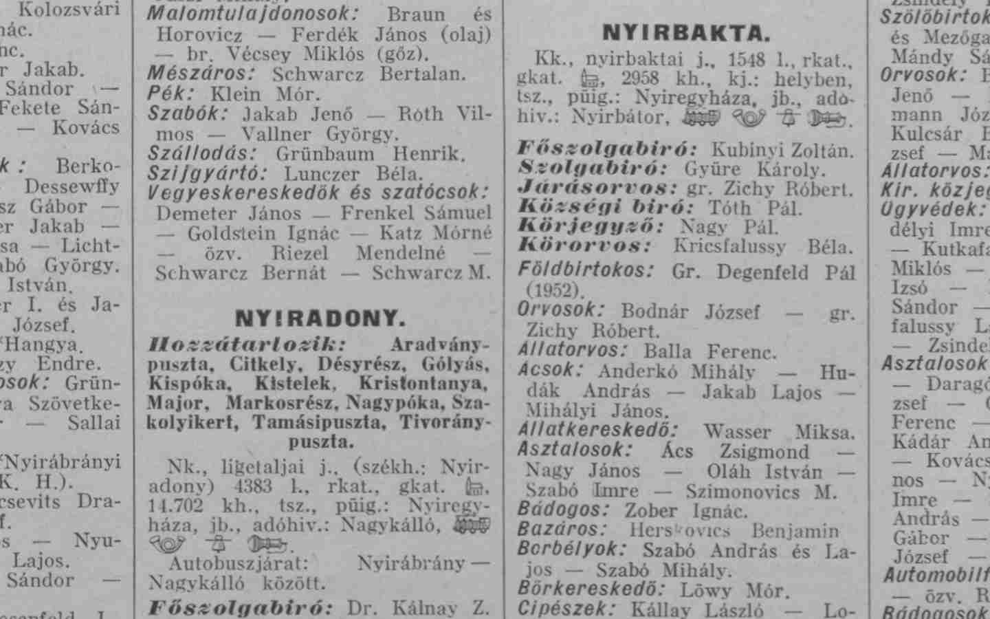Example: 1931 Hungary Commerce, Industry, and Agriculture Directory